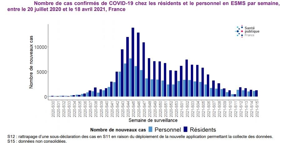 Bulletin épidémiologique Santé publique France du 22 avril 2021